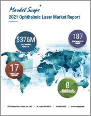 2021 Ophthalmic Laser Market Report: Global Analysis for 2020 to 2026