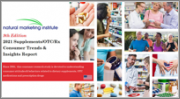2021 Supplements/OTC/Rx Consumer Trends & Insights Report, 9th Edition