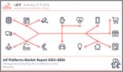IoT Platforms Market Report 2021-2026