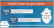 Cardiac Surgery Market Size, Share & COVID19 Impact Analysis   Global   2021-2027   MedSuite (Includes 17 Reports)