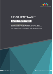 Radiotherapy Market by Product (LINAC, CyberKnife, Gamma Knife, Tomotherapy, Particle Therapy, Cyclotron), Procedure (External (IMRT, IGRT, 3D-CRT) Internal (LDR, HDR)), Application (Prostate, Breast, Lung), End User (Hospitals)-Global Forecasts to 2026