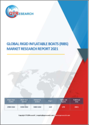 Global Rigid Inflatable Boats (RIBs) Market Research Report 2021