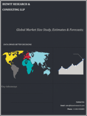 Global Contact Center as a Service Market Size study, by function, by Enterprise Size, by End Use and Regional Forecasts 2021-2027