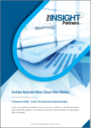 Surface Acoustic Wave Filter Market Forecast to 2028 - COVID-19 Impact and Global Analysis By Type, Frequency Range, and Application