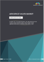 Aerospace Valves Market by Aircraft Type, End Use (OEM, Aftermarket), Type, Application (Fuel System, Hydraulic System, Environment Control System, Pneumatic System, Lubrication System, Water & Wastewater System) Material, Region - Forecast to 2026