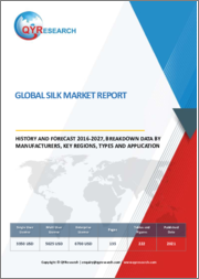 Global Silk Market Report, History and Forecast 2016-2027
