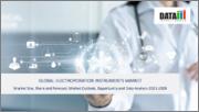Global Electroporation Instruments Market - 2021-2028