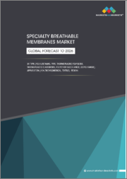 Specialty Breathable Membranes Market by Type (Polyurethane, PTFE, Thermoplastic Polyester, Thermoplastic Elastomers, Polyesther Block Amide, Copolyamide), Application (Healthcare/Medical, Textile), and Region - Global Forecast to 2026