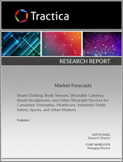 AI Chipsets for Edge Forecast Report - 2021 Analysis & Data