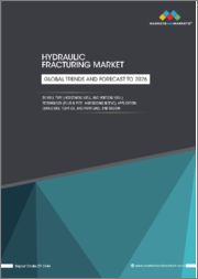 Hydraulic Fracturing Market by Well Type (Horizontal Well, and Vertical Well), Technology (Plug and Perf, and Sliding Sleeve), Application (Shale gas, Tight Oil, and Tight gas), and Region - Global Trends and Forecast to 2026