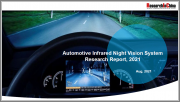 Automotive Infrared Night Vision System Research Report, 2021