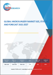 Global Microsurgery Market Size, Status and Forecast 2021-2027