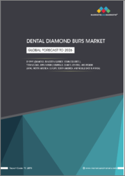 Dental Diamond Burs Market by type (Diamonds, Tungsten Carbide, Stainless Steel), Application (Hospitals, Clinics), Technology (Electrolytic Co-deposition, Micro brazing, CVD (Chemical Vapor desposition), Sintering), & Region - Global Forecasts to 2026