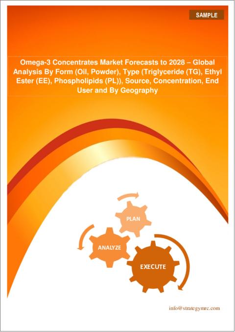 Omega-3 Concentrates - Global Market Outlook (2020 - 2028)