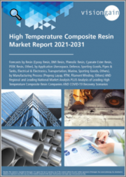 High Temperature Composite Resin Market Report 2021-2031: Forecasts by Resin, by Application, by Manufacturing Process, Regional & Leading National Market Analysis, Leading Companies, and COVID-19 Recovery Scenarios