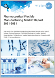 Pharmaceutical Flexible Manufacturing Market Report 2021-2031: Forecasts by Type (Modular, Data-Driven, Others), End-user, Regional & Leading National Market Analysis, Leading Flexible Manufacturing Companies, COVID-19 Recovery Scenarios