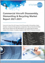 Commercial Aircraft Disassembly, Dismantling & Recycling Market Report 2021-2031: Forecasts by Type, by Application, Regional & Leading National Market Analysis, Leading Companies, and COVID-19 Recovery Scenarios