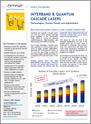 Interband & Quantum Cascade Lasers - Technologies, Market Trends and Applications (2021)