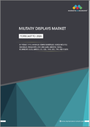 Military Displays Market by End Market (Land, Airborne, Naval), Technology (LED, LCD, OLED, AMOLED), Type, Panel Size (Microdisplays, Small & Medium-Sized Panels, Large Panels), Product Type, and Region - Global Forecast to 2026