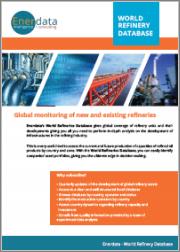 World Refinery Database