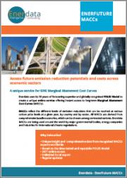 Marginal Abatement Cost Curves - MACC