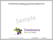 Q3 2021 RF Power Amplifier and Transceiver Market Tracker
