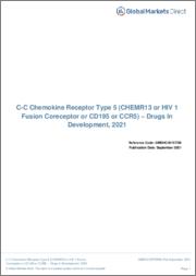 C-C Chemokine Receptor Type 5 (CHEMR13 or HIV 1 Fusion Coreceptor or CD195 or CCR5) - Drugs in Development, 2021