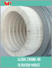Turbine Air Filtration Market - Growth, Trends, COVID-19 Impact, and Forecasts (2021 - 2026)