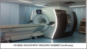 Global Diagnostic Imaging Market, Size, Share, Opportunities and Forecast, 2020-2027