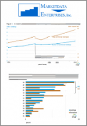 U.S. Diagnostic Imaging Centers: An Industry Analysis