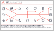 Industry 4.0 & Smart Manufacturing Adoption