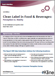 Clean Label in Food & Beverages: Perception vs. Reality