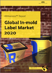 Global In-mold Label Market Report 2020