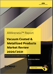 Vacuum Coated & Metallized Products Market Review 2020/2021