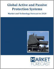 Global Active and Passive Protection Systems - Market & Technology Forecast to 2028: by Region, Platform, Protection System, Component, Current Market & Technology Overview, Country & Opportunity Analysis, COVID-19 Analysis, Leading Company Profiles