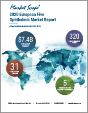 2020 European Five Ophthalmic Market Report: A Regional Analysis for 2019 to 2025
