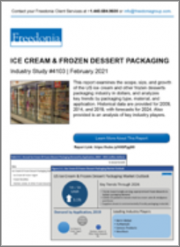 Ice Cream & Frozen Dessert Packaging (US Market & Forecast)