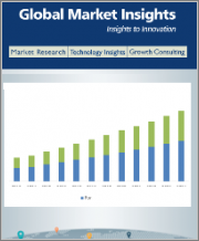 Solar Silicon Wafer Market Size, By Type, By Application, Industry Analysis Report, Regional Outlook, Growth Potential, Price Trends, Competitive Market Share & Forecast, 2021 - 2027