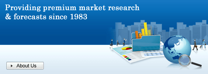 Providing premium market research & forecasts since 1983